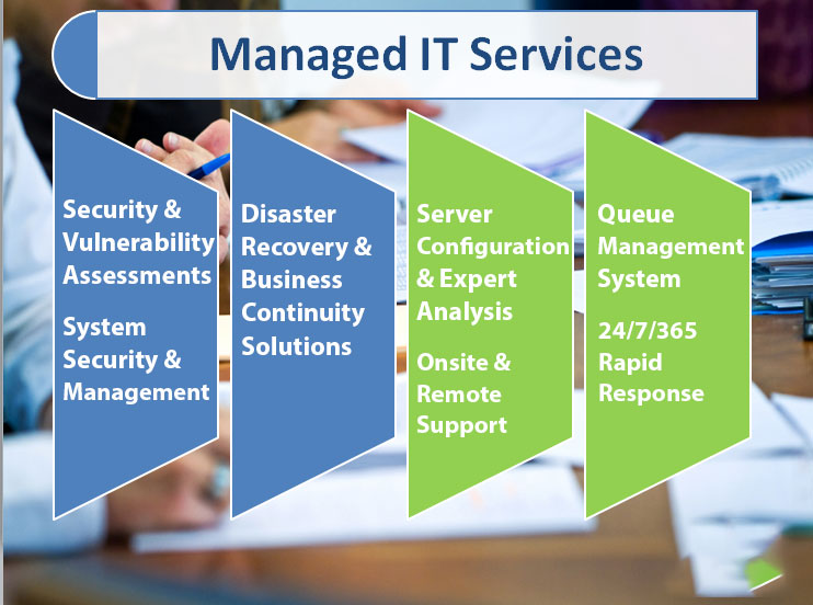 Managed-IT-Services-Dubai